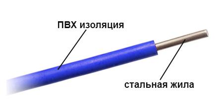 Схема ПНСВ провода
